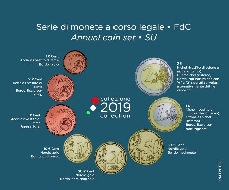 Italy - Official BU Set 2019